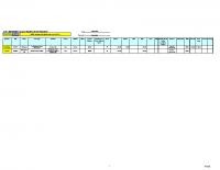 33_nirpc_stip_administrative_modification_notification_jan2013_1