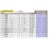 nirpcstipadministrativemodificationnotificationsept2011_1
